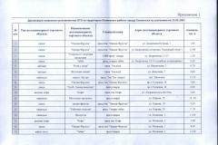 NTO-Smolensk-nezakonnye-1