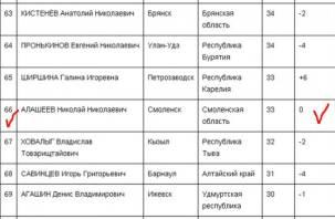Рейтинг Алашеева опять ниже плинтуса