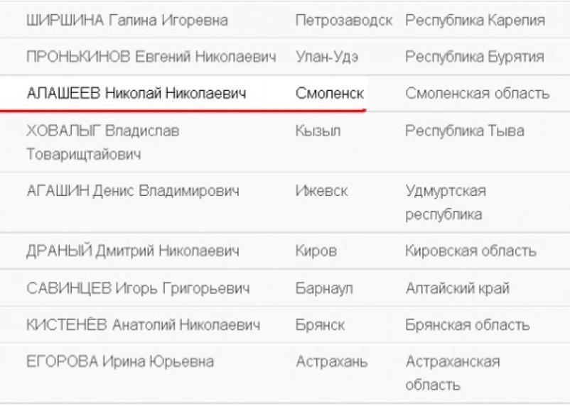 Алашеев снова в последних рядах