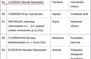 Алашеев – вечный аутсайдер рейтинга мэров?