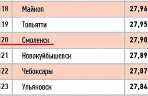 Смоленск – непривлекательный город