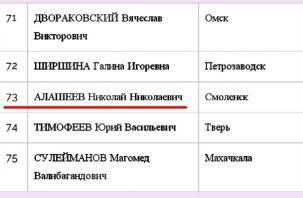 Дороги и музей аукнулись Алашееву