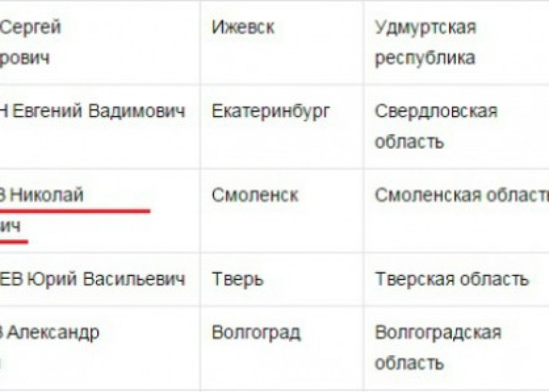 Хромая утка отстает всё больше. Николай Алашеев опустился в рейтинге мэров
