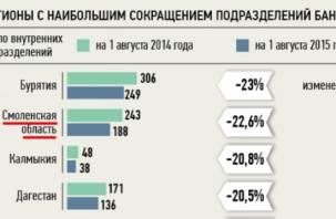 На Cмоленщине резко сократилось количество банковских офисов и банкоматов