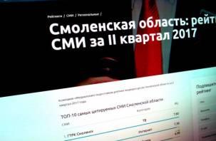Сайт Смоленской народной газеты — в числе самых цитируемых изданий области