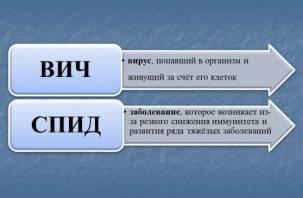 На Смоленщине уровень пораженности ВИЧ в два раза ниже среднероссийского