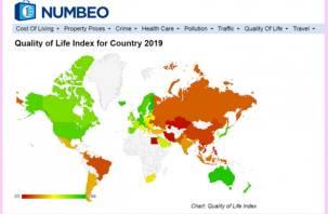 Россия находится между Индонезией и Пакистаном в рейтинге качества жизни
