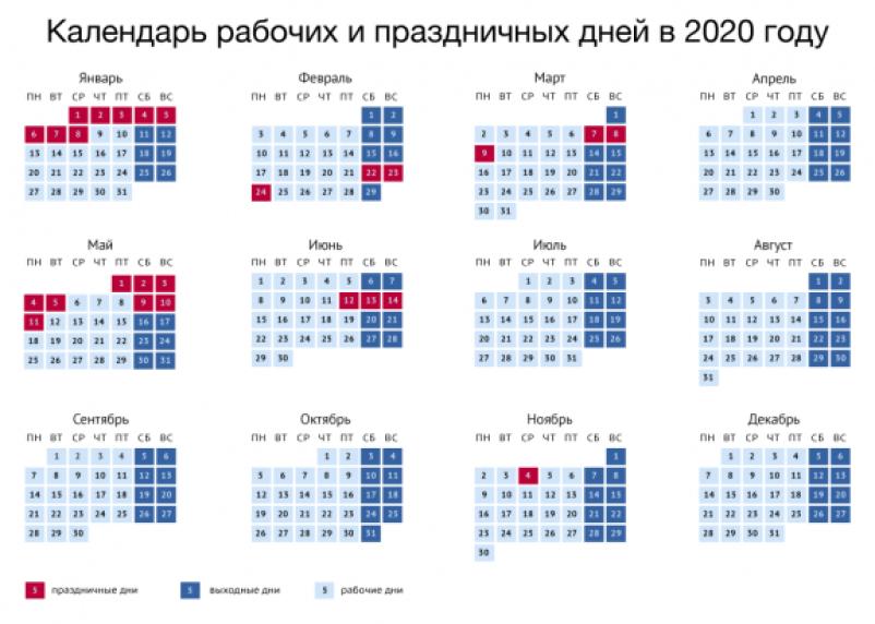Правительство утвердило календарь выходных дней в 2020 году
