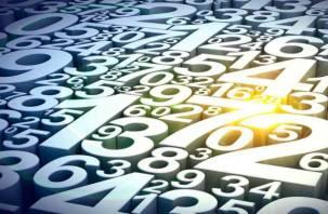 Влияние «числа судьбы» на течение вашей жизни