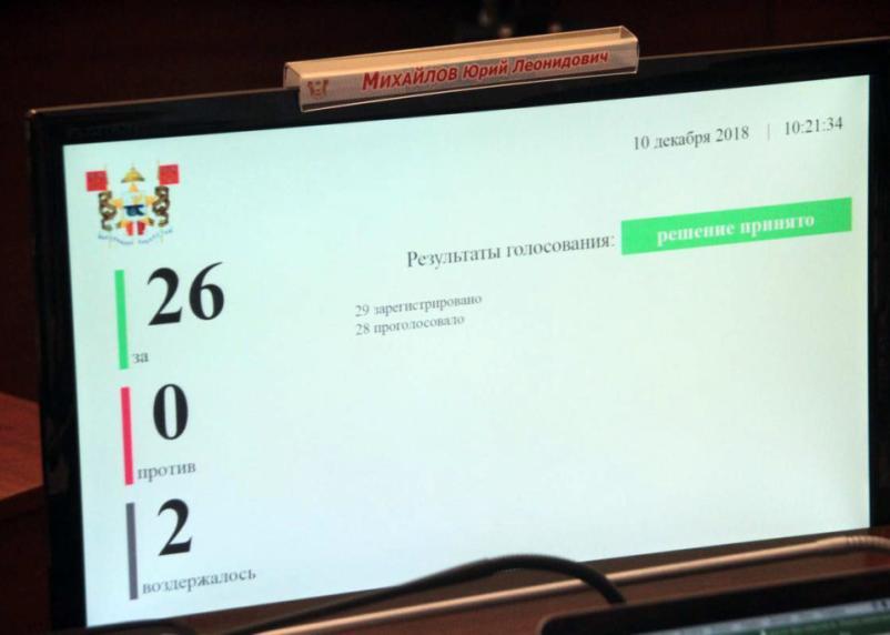 Смотри, кто идет! Политические партии завершили регистрацию кандидатов в Смоленский горсовет