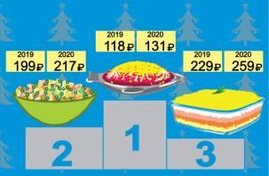 Новогодний баттл салатов. Что приготовить дешевле?