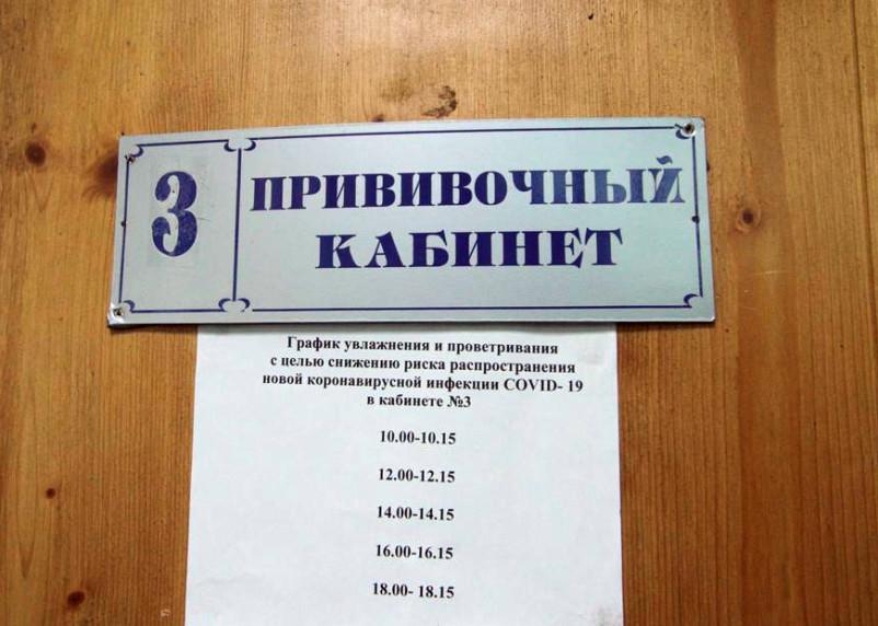 В Смоленской области вакцинировались 684 человека от COVID-19 за сутки