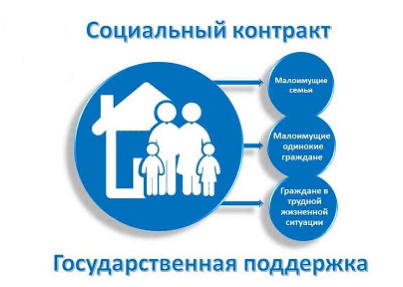 В Смоленской области ответят на вопросы о социальном контракте