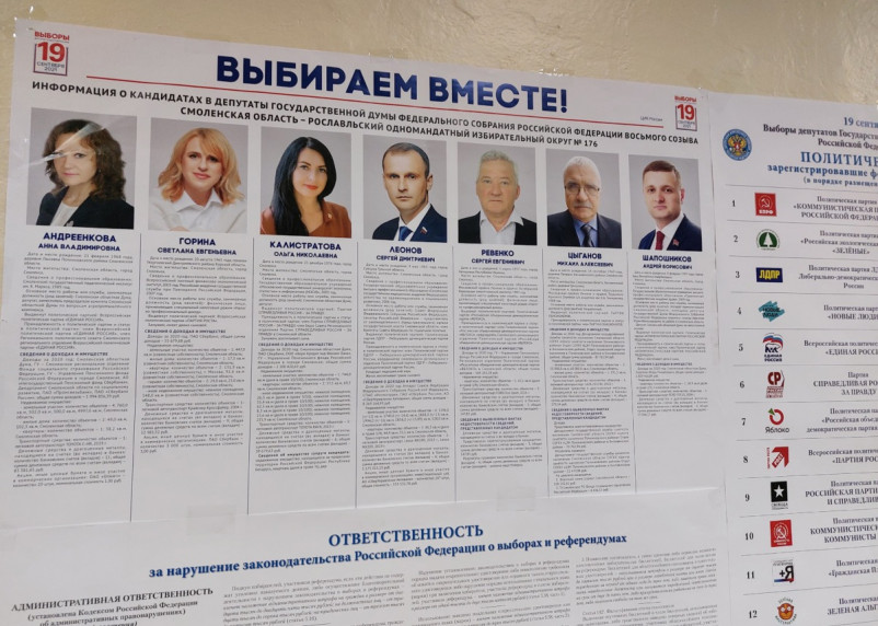 Опубликованы данные результатов выборов в Смоленской области после обработки 95% протоколов