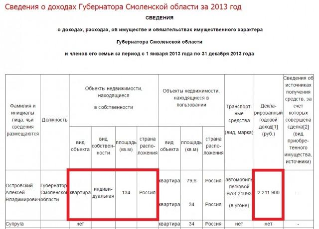 декларация 2013