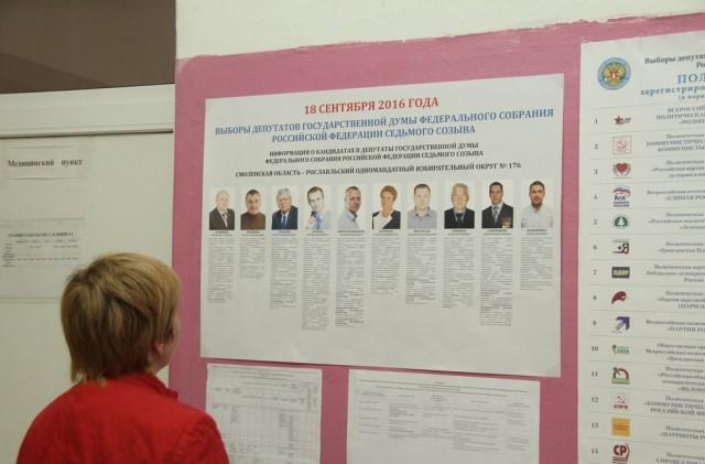 ВСмоленской области обработали большинство бюллетеней
