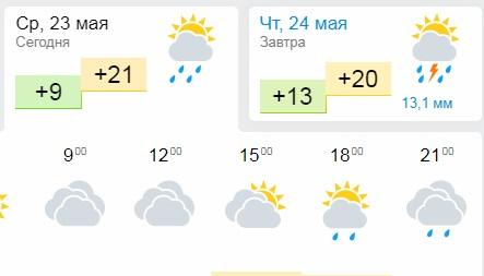 погода смоленск на четверг