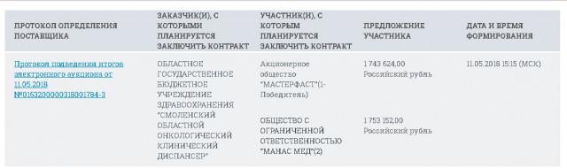 онкоконкурс 1