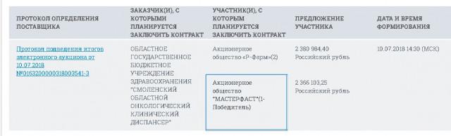 онкоконкурс