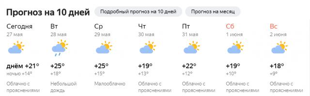 прогноз