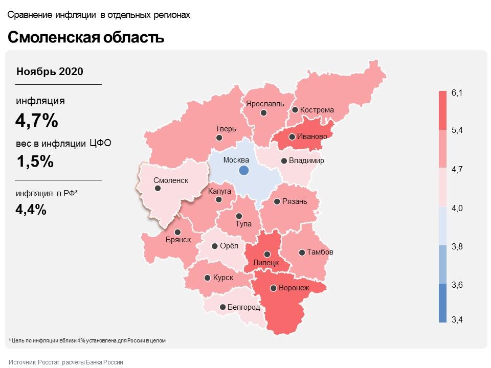 В Смоленской области ускорился рост цен