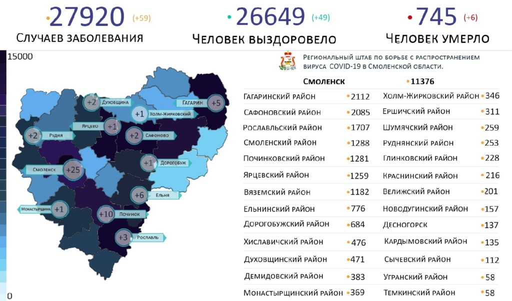 Новые случаи коронавируса в Смоленской области выявили в 12 районах