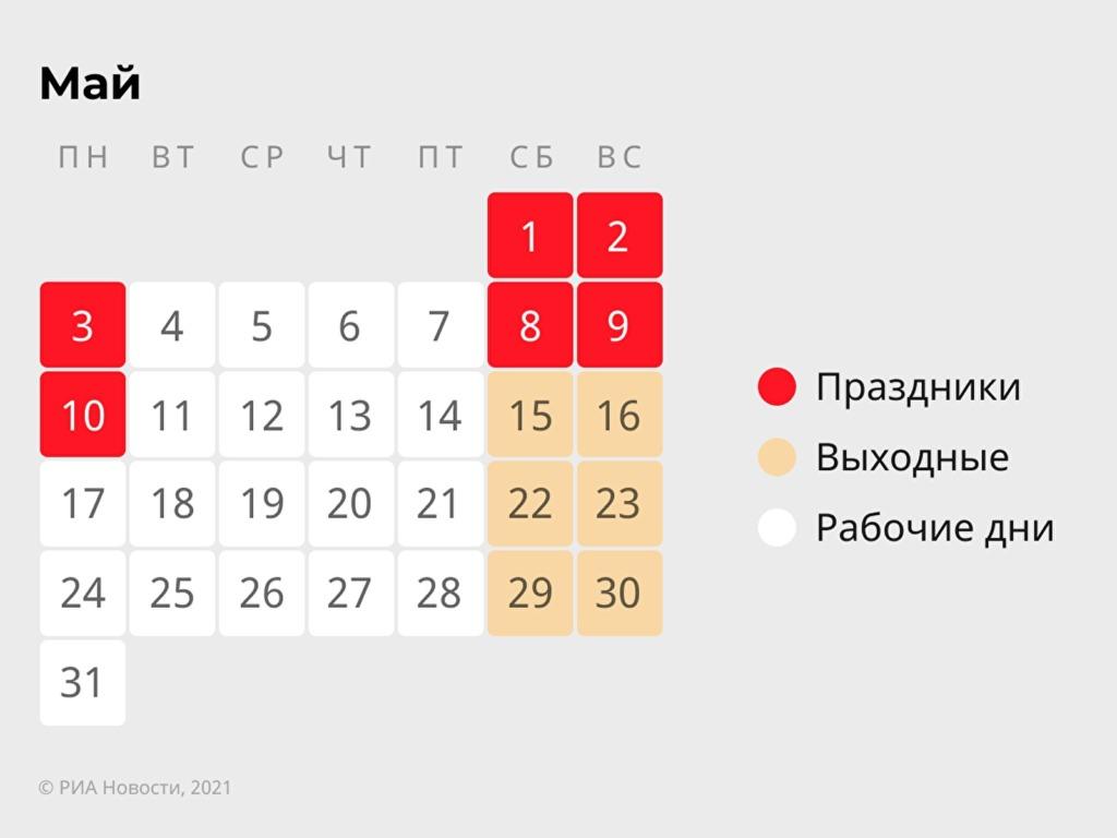 Россиянам напомнили о длинных майских выходных