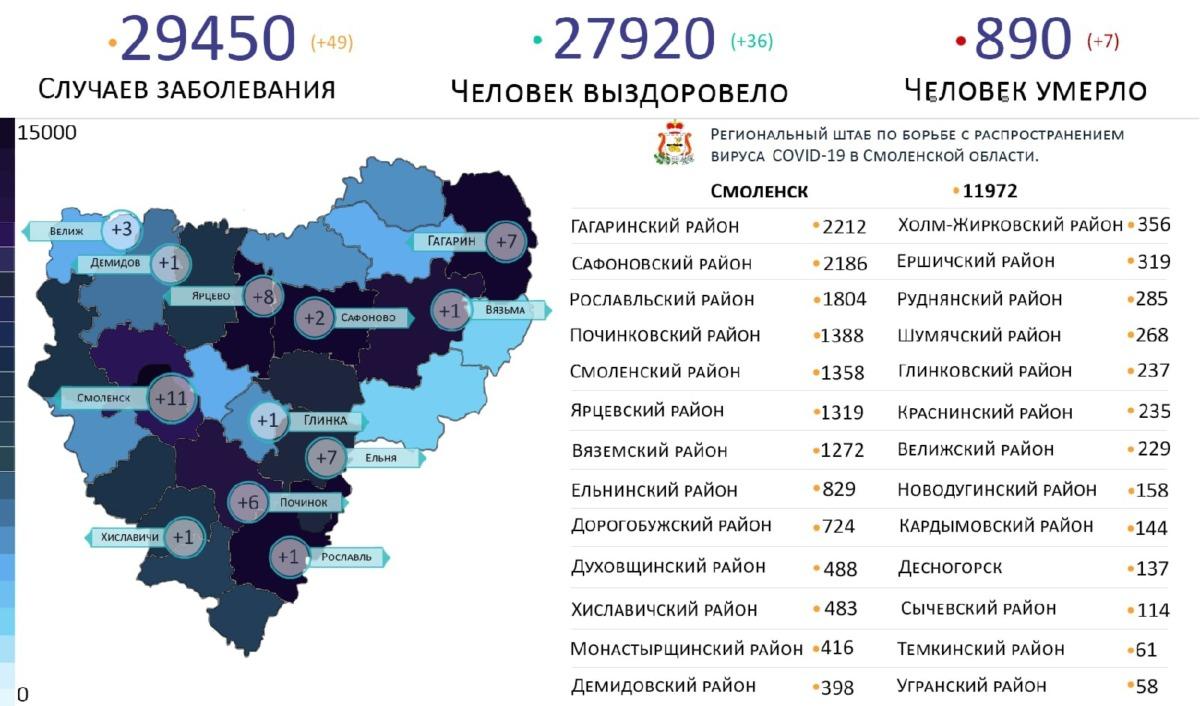 Новые случаи коронавируса выявили в 12 районах Смоленской области