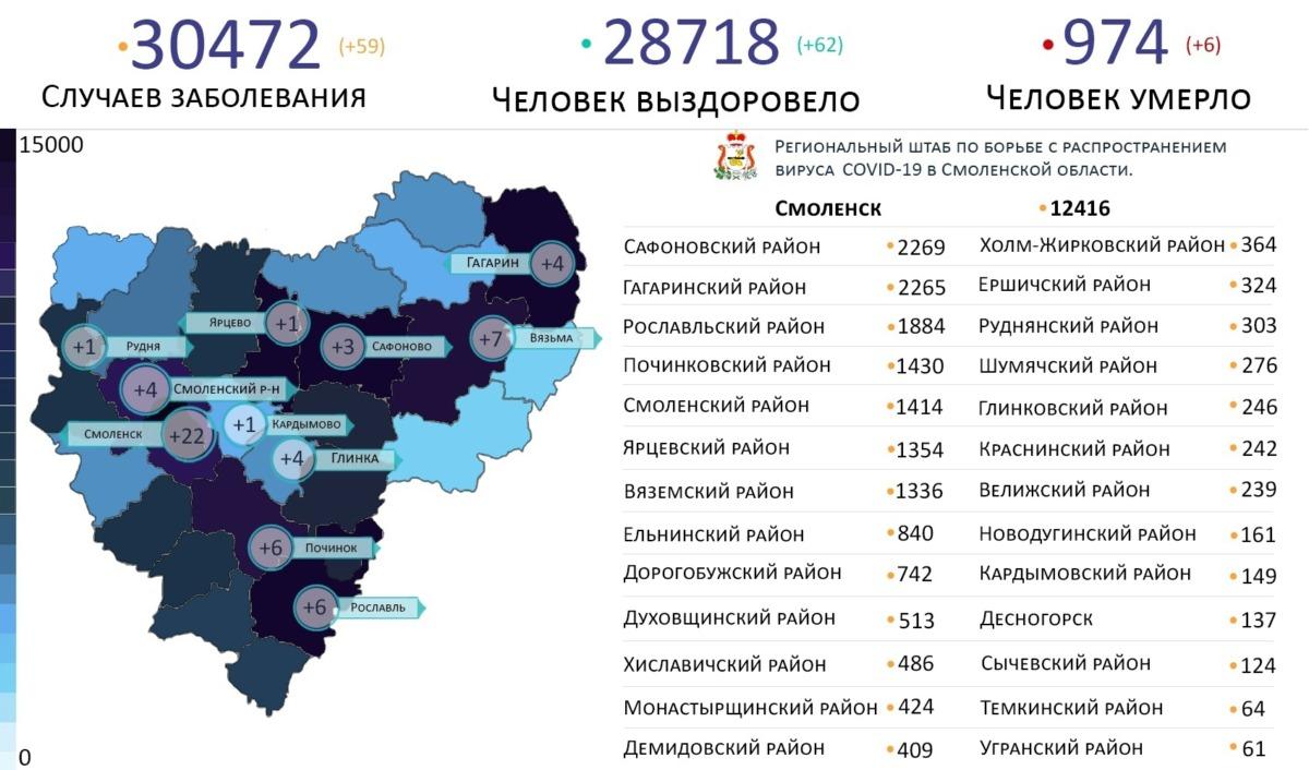Новые случаи коронавируса выявили в 11 районах Смоленской области на 21 мая