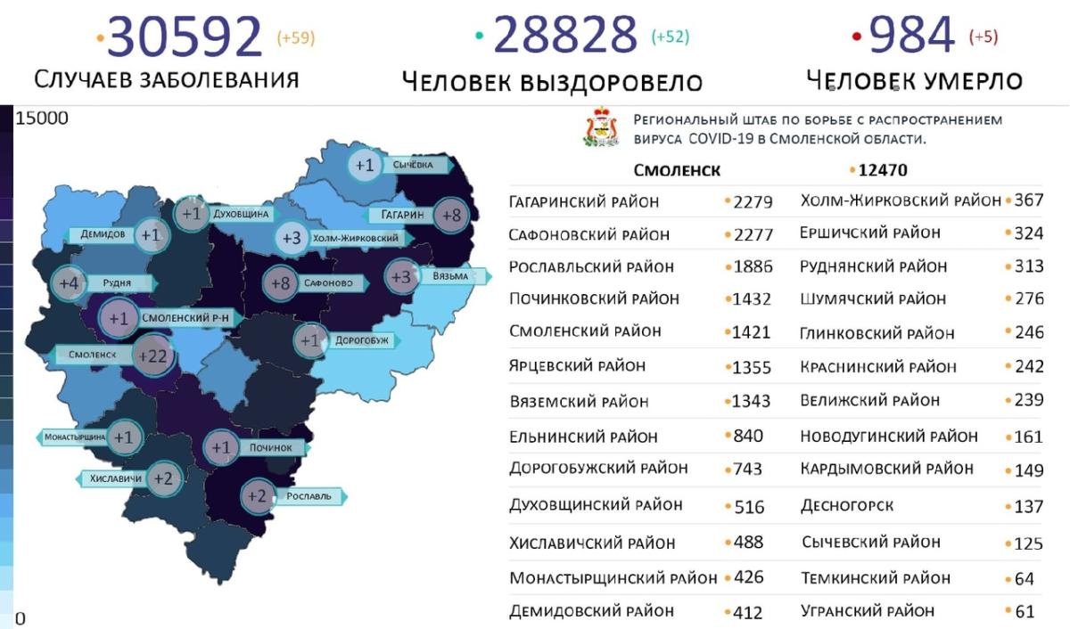 Самые зараженные коронавирусом районы Смоленской области на 23 мая