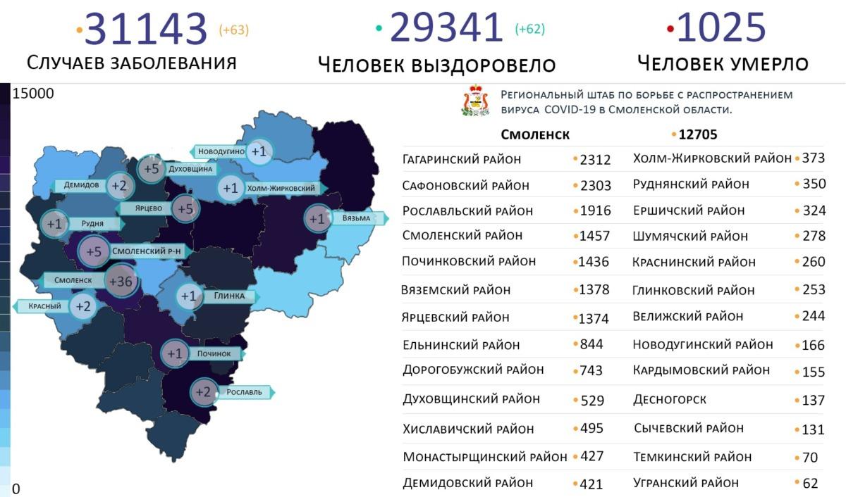 В 13 районах Смоленской области атакует коронавирус