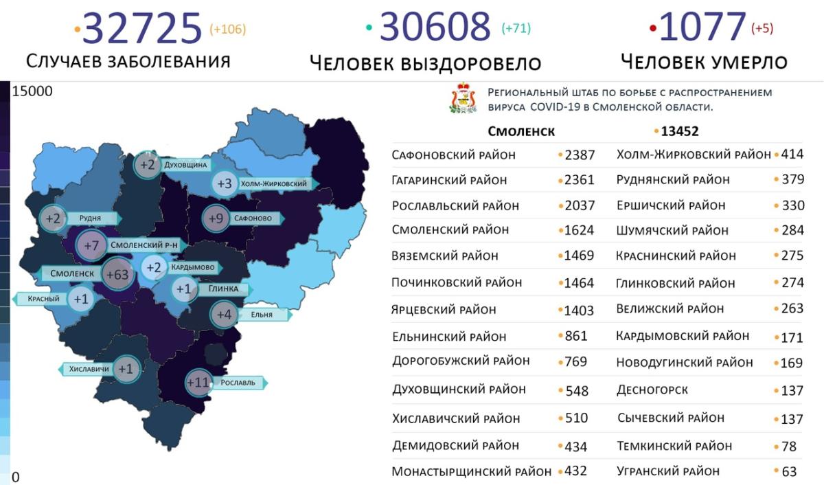 Самые зараженные коронавирусом районы Смоленской области на 19 июня