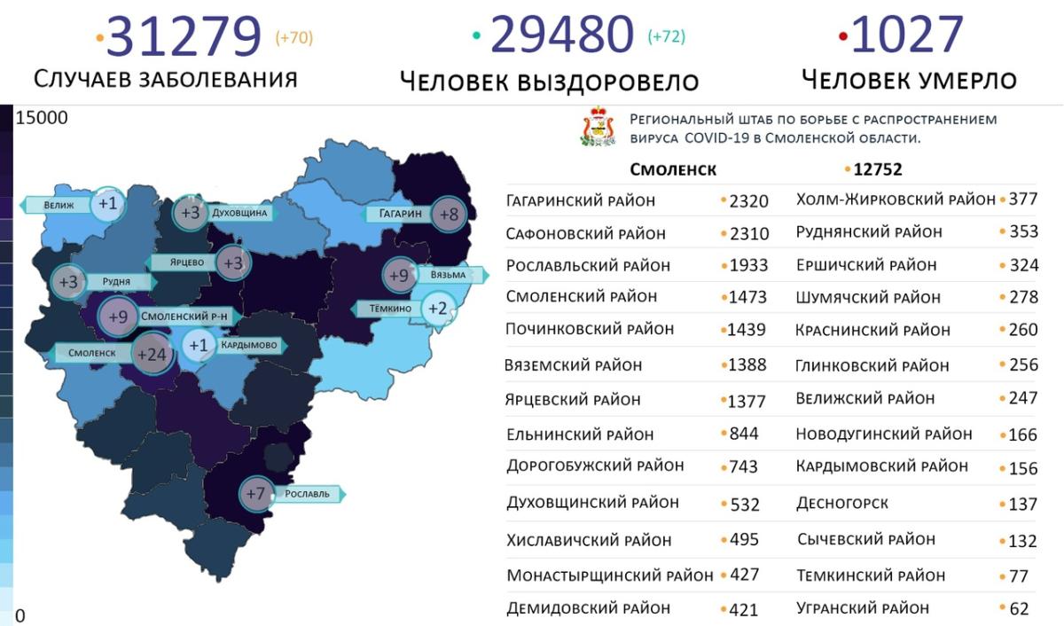 Новые случаи коронавируса выявили на 11 территориях Смоленской области 3 июня