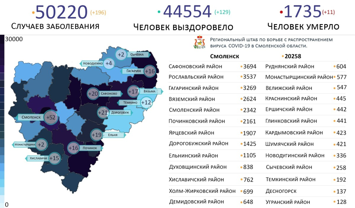 В 12 районах Смоленской области выявили новые случаи коронавируса